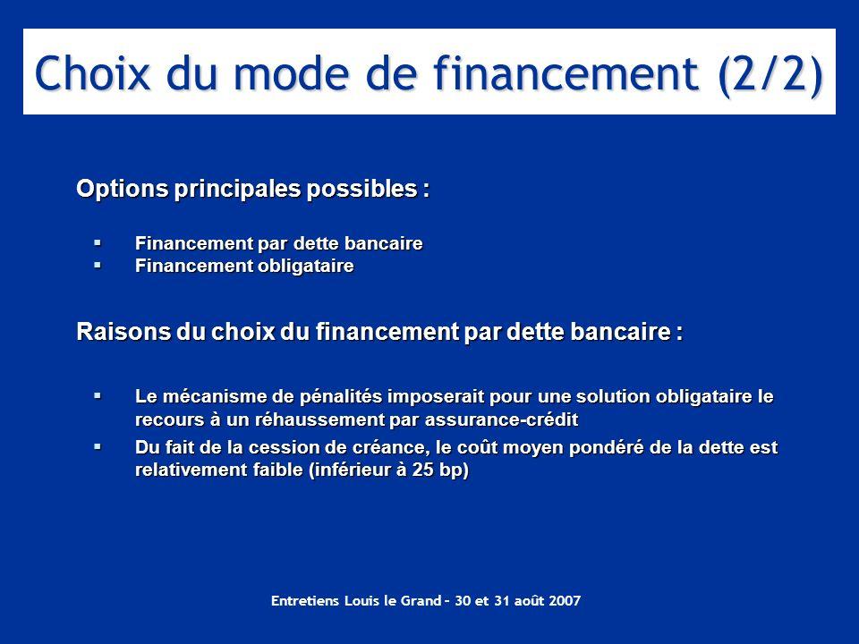 Choix du mode de financement (2/2)