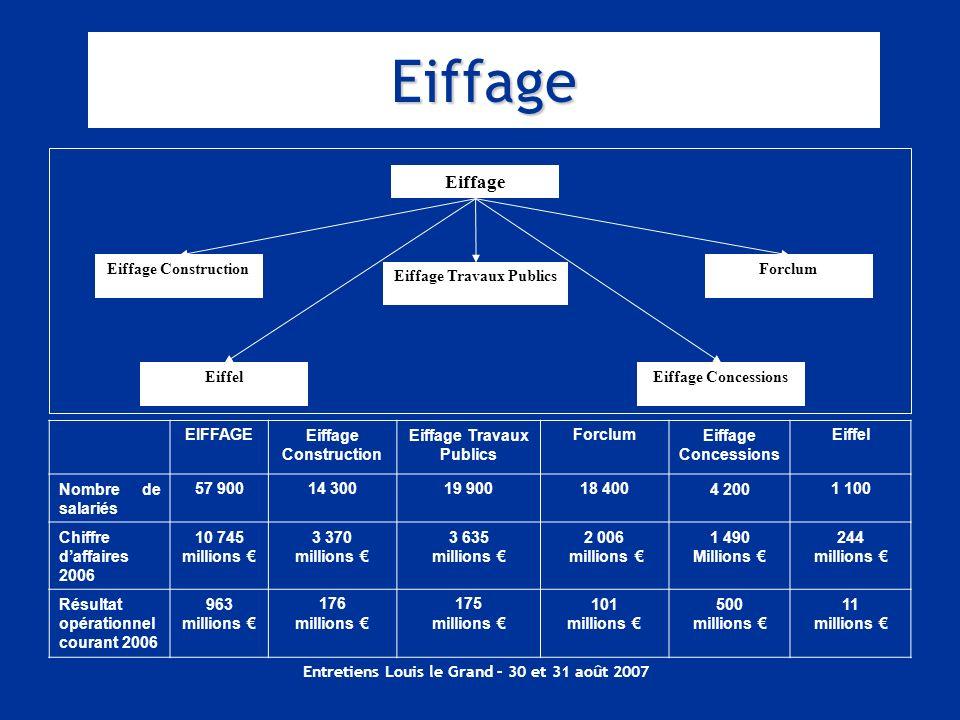 Eiffage Eiffage Eiffage Construction Forclum Eiffage Travaux Publics