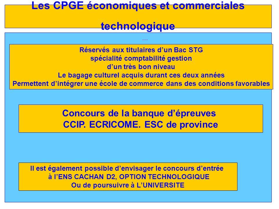 Les CPGE économiques et commerciales technologique