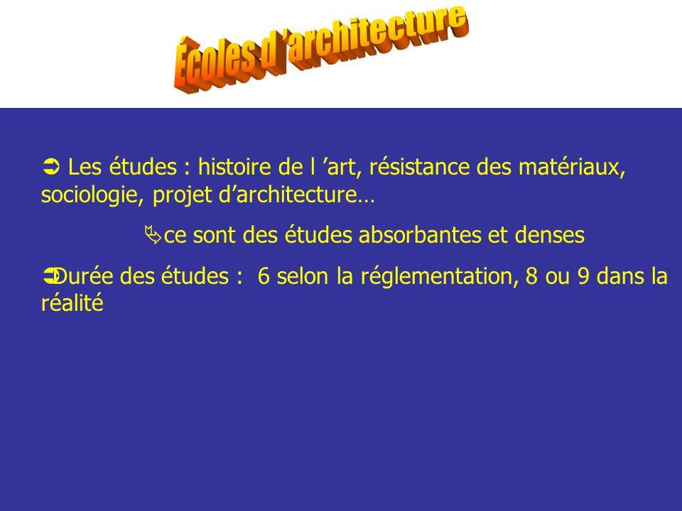 Écoles d 'architecture