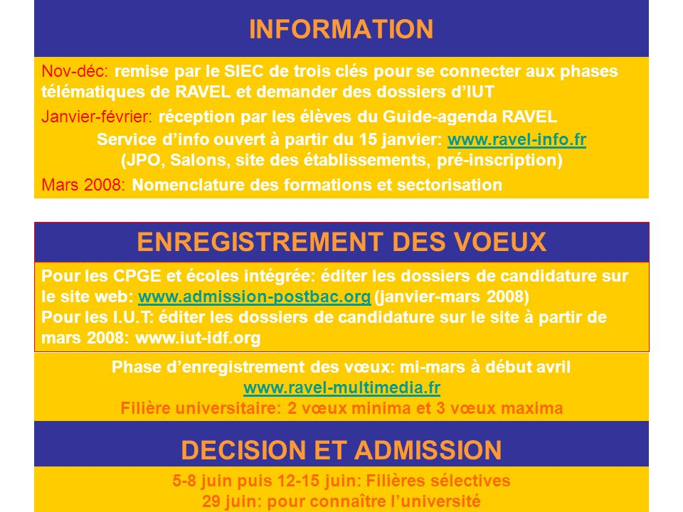 INFORMATION ENREGISTREMENT DES VOEUX