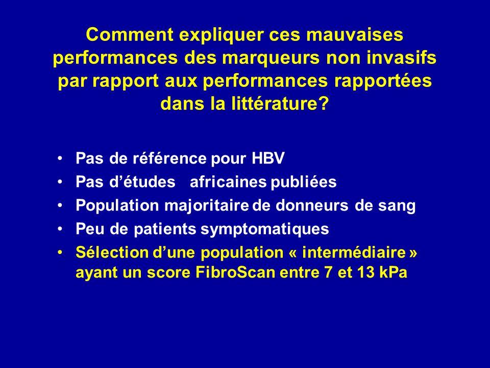 Comment expliquer ces mauvaises performances des marqueurs non invasifs par rapport aux performances rapportées dans la littérature