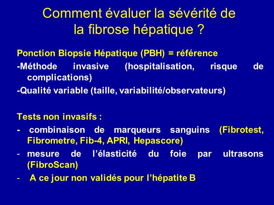 Comment évaluer la sévérité de la fibrose hépatique