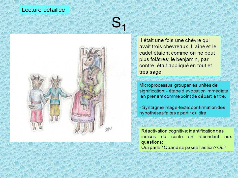 Lecture détaillée S1.