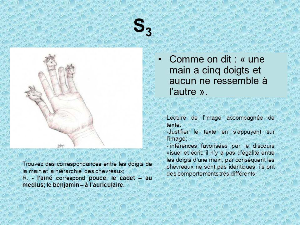 S3 Comme on dit : « une main a cinq doigts et aucun ne ressemble à l'autre ». Lecture de l'image accompagnée de texte: