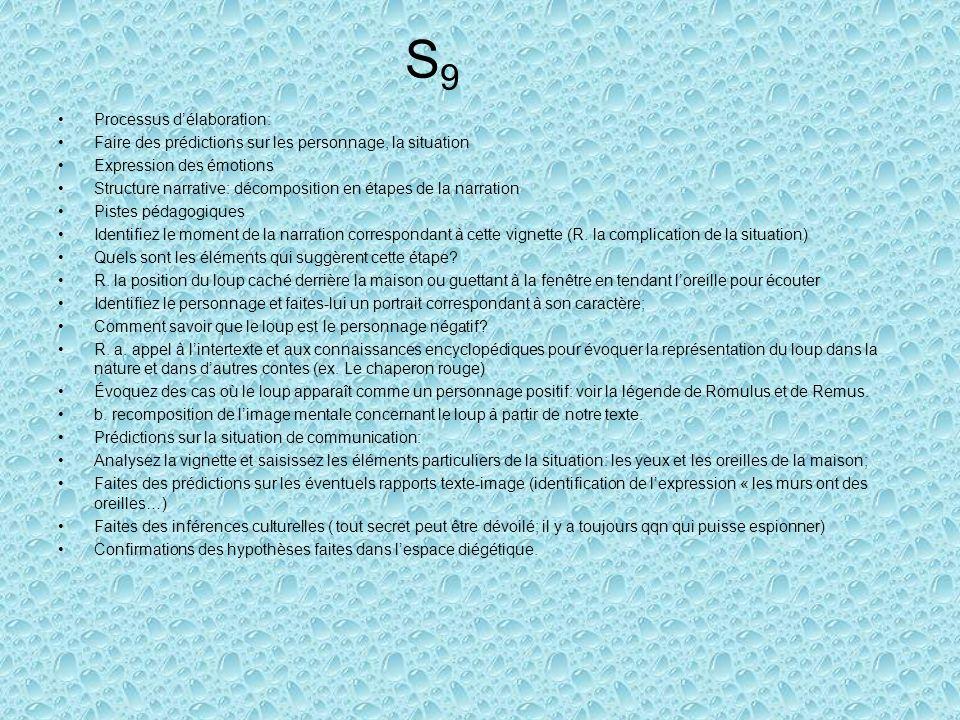 S9 Processus d'élaboration: