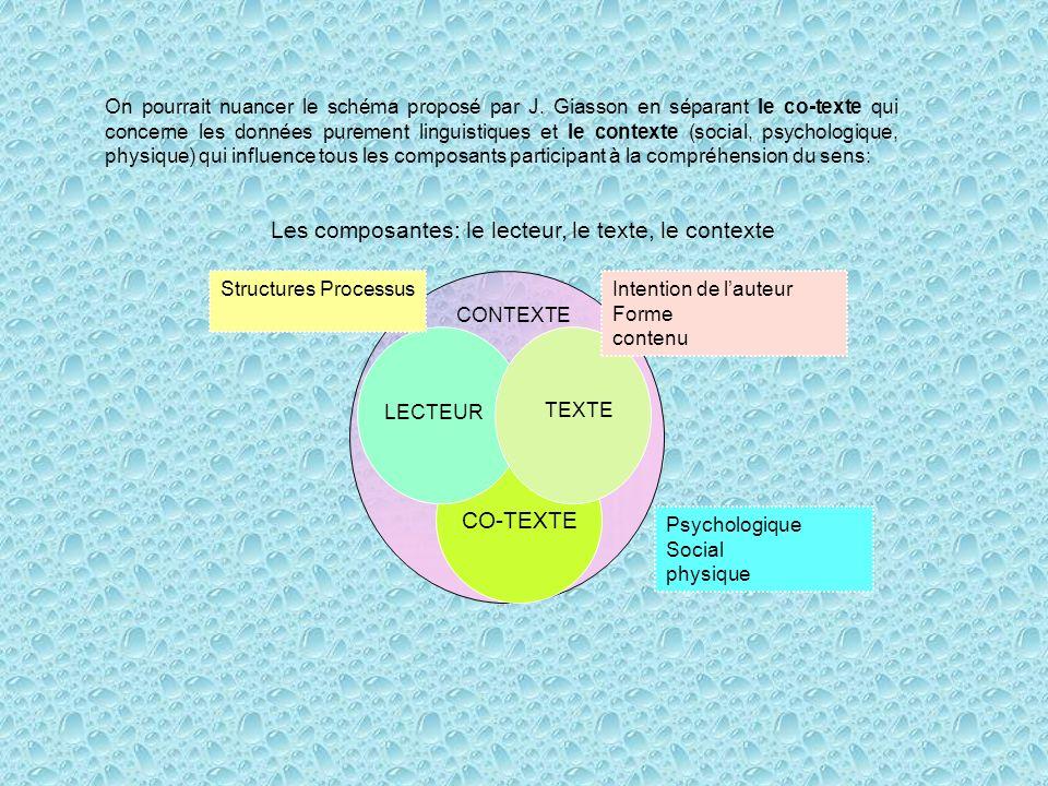 Les composantes: le lecteur, le texte, le contexte