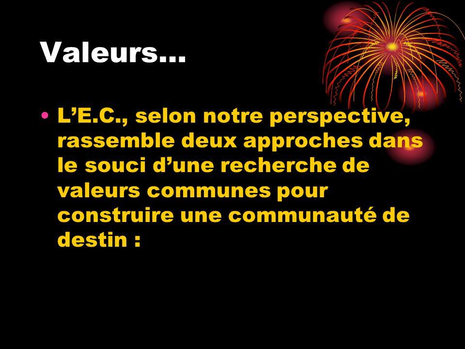 Valeurs…