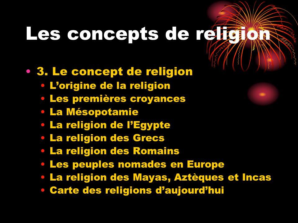 Les concepts de religion