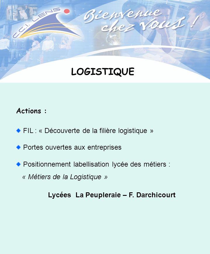 Lycées La Peupleraie – F. Darchicourt