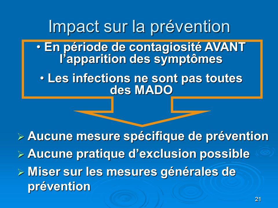 Impact sur la prévention