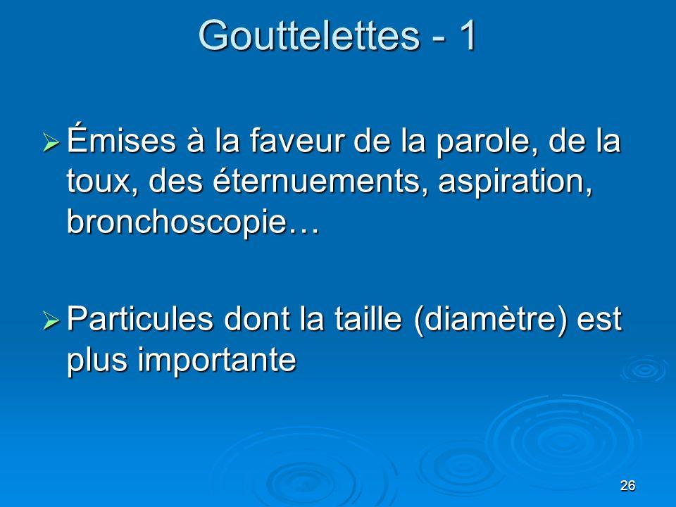 Gouttelettes - 1 Émises à la faveur de la parole, de la toux, des éternuements, aspiration, bronchoscopie…