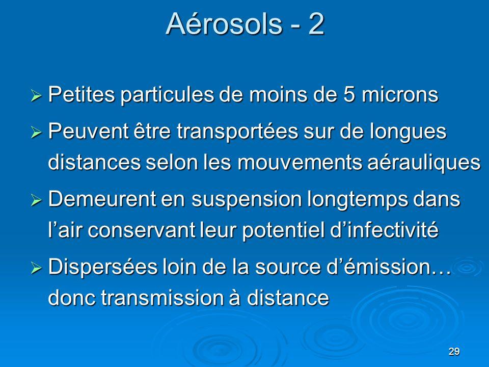 Aérosols - 2 Petites particules de moins de 5 microns