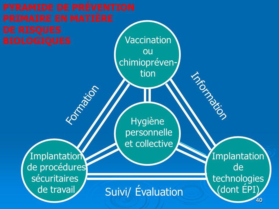 Information Formation Suivi/ Évaluation