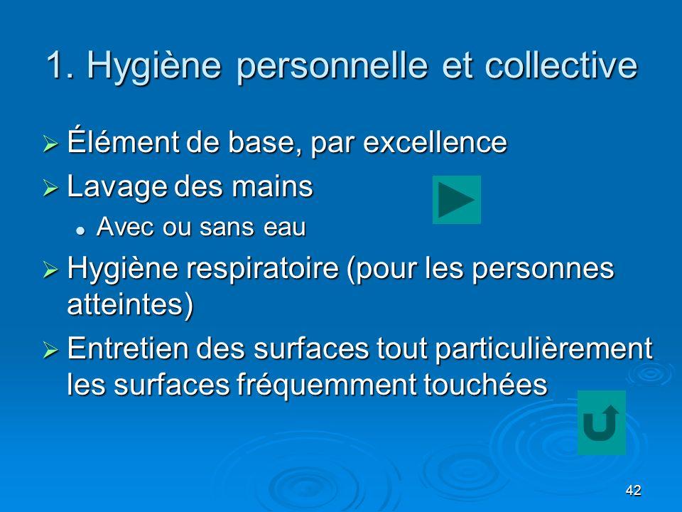 1. Hygiène personnelle et collective