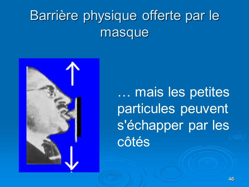 Barrière physique offerte par le masque