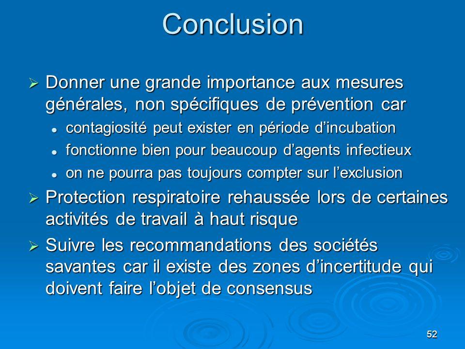 Conclusion Donner une grande importance aux mesures générales, non spécifiques de prévention car. contagiosité peut exister en période d'incubation.