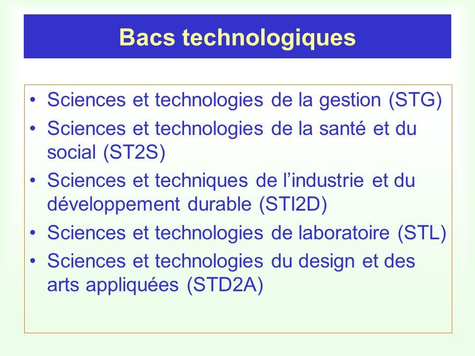 Bacs technologiques Sciences et technologies de la gestion (STG)