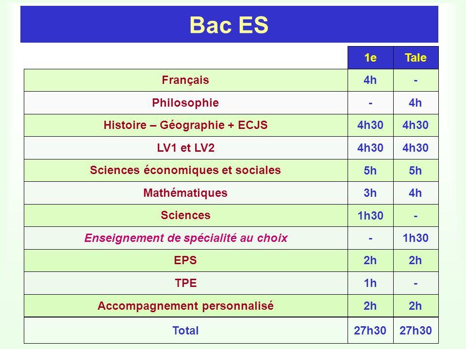 Bac ES 1e Tale Français 4h - Philosophie - 4h
