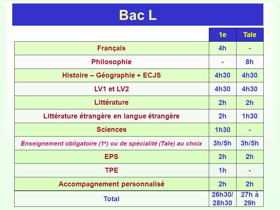 Bac L 1e Tale Français 4h - Philosophie - 8h