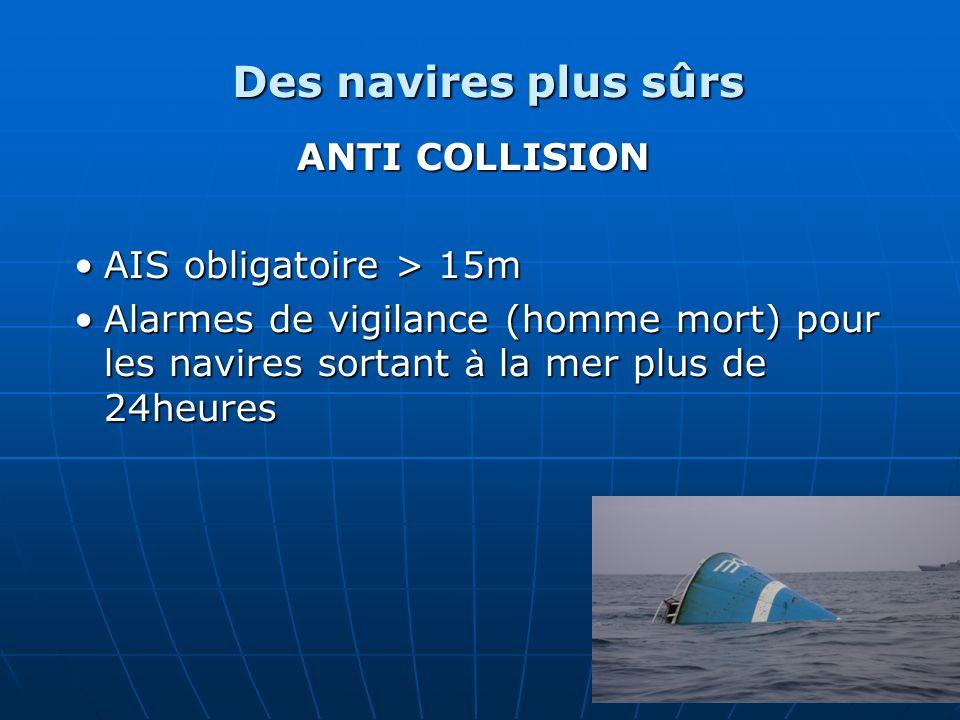 Des navires plus sûrs ANTI COLLISION AIS obligatoire > 15m