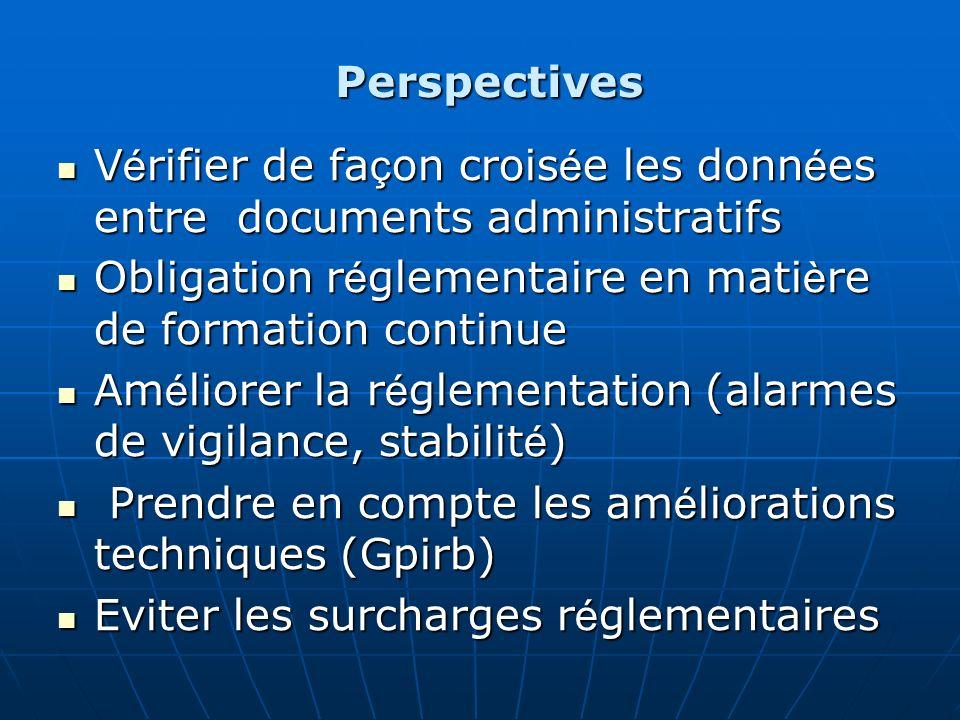 Perspectives Vérifier de façon croisée les données entre documents administratifs. Obligation réglementaire en matière de formation continue.