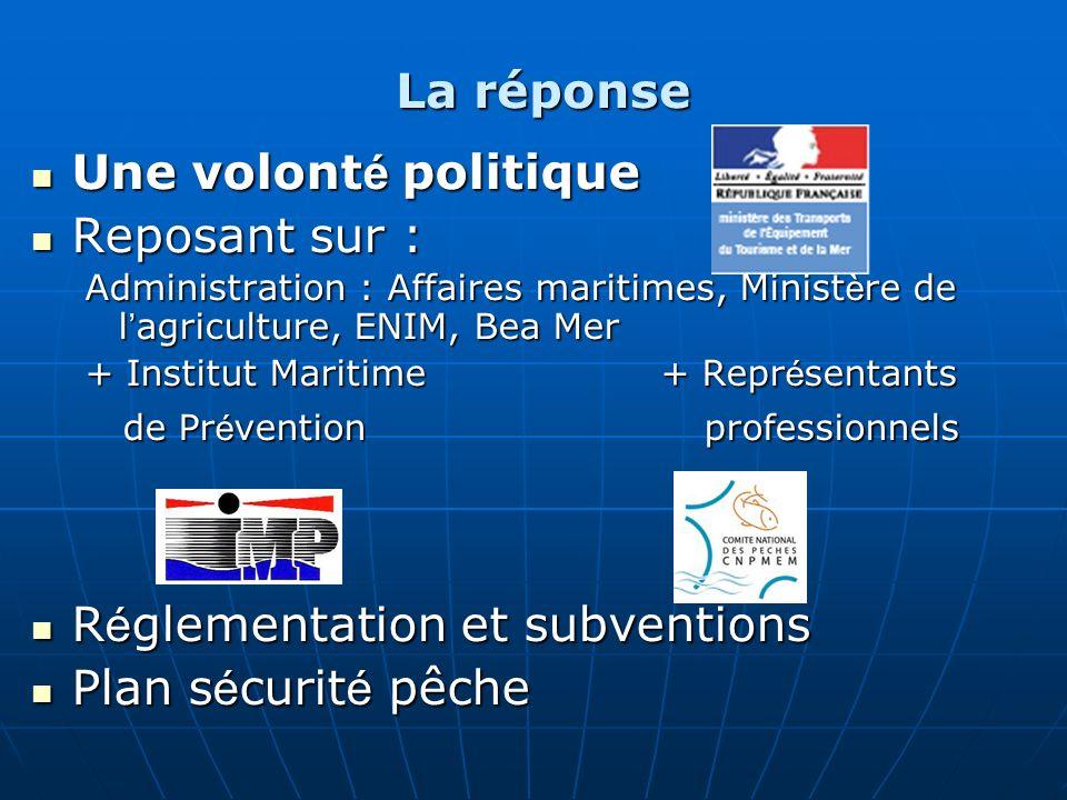 Réglementation et subventions Plan sécurité pêche