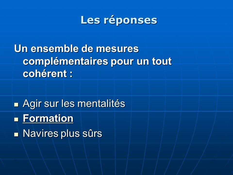 Les réponses Un ensemble de mesures complémentaires pour un tout cohérent : Agir sur les mentalités.