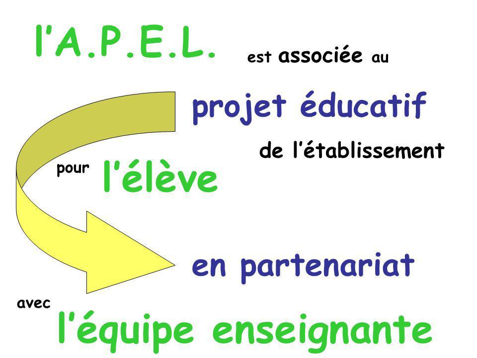 l'A.P.E.L. l'élève l'équipe enseignante projet éducatif en partenariat