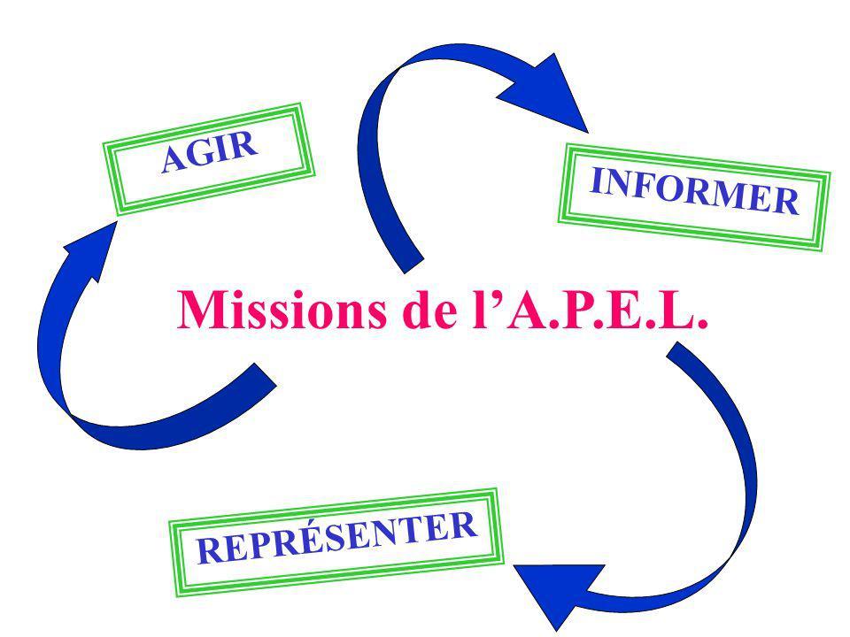 AGIR INFORMER Missions de l'A.P.E.L. REPRÉSENTER