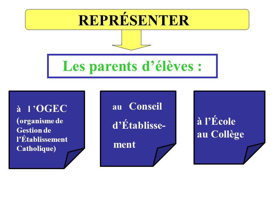 REPRÉSENTER Les parents d'élèves :