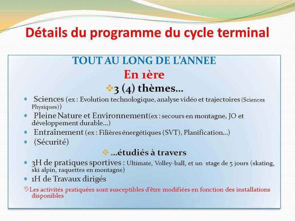 Détails du programme du cycle terminal