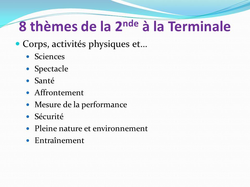 8 thèmes de la 2nde à la Terminale