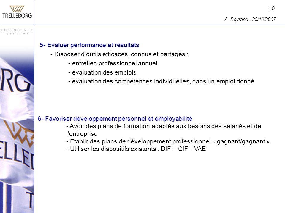 5- Evaluer performance et résultats