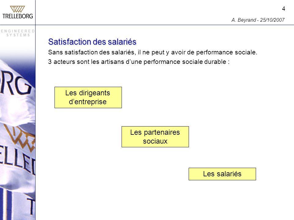 Satisfaction des salariés