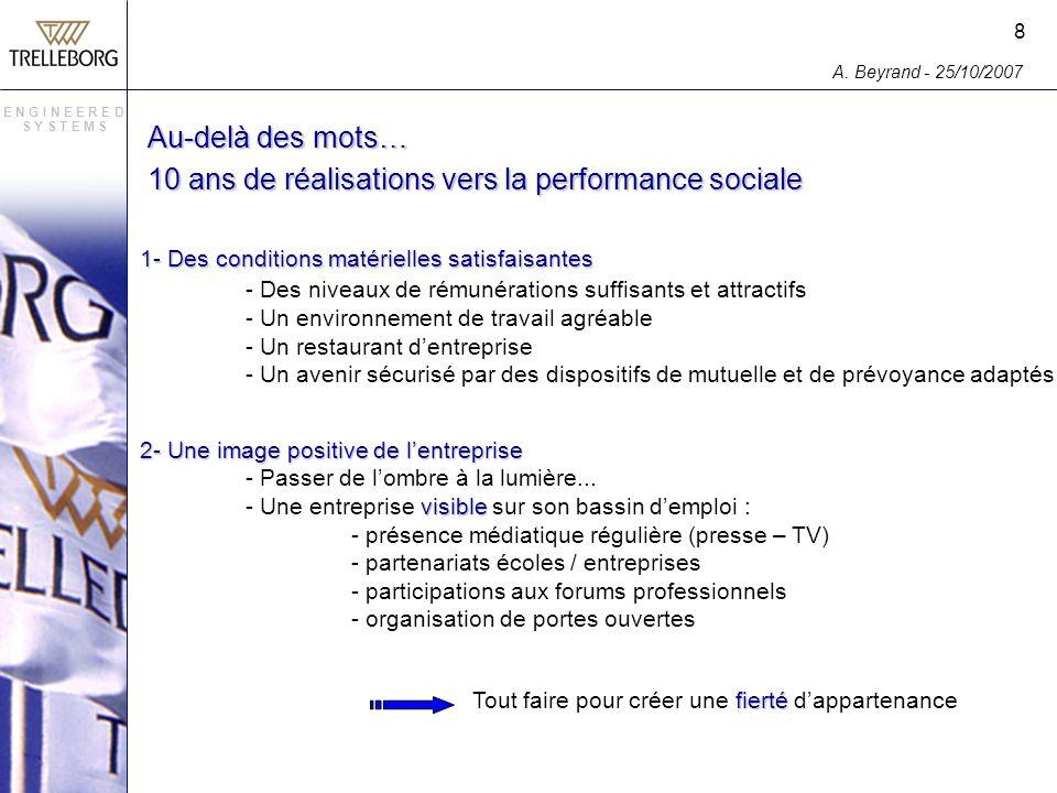 10 ans de réalisations vers la performance sociale