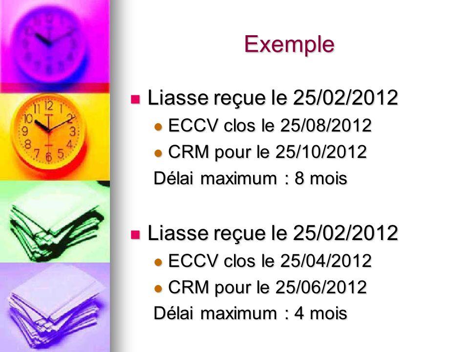 Exemple Liasse reçue le 25/02/2012 ECCV clos le 25/08/2012