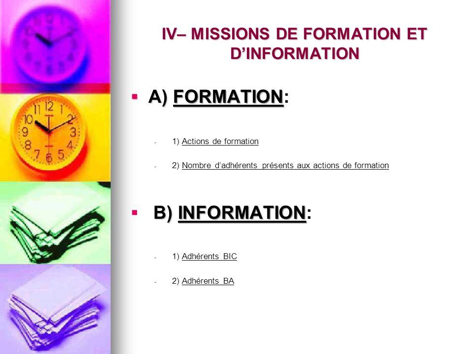 IV– MISSIONS DE FORMATION ET D'INFORMATION