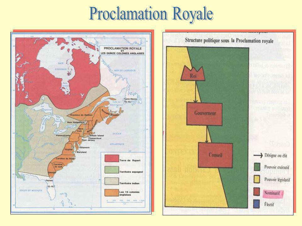 Proclamation Royale