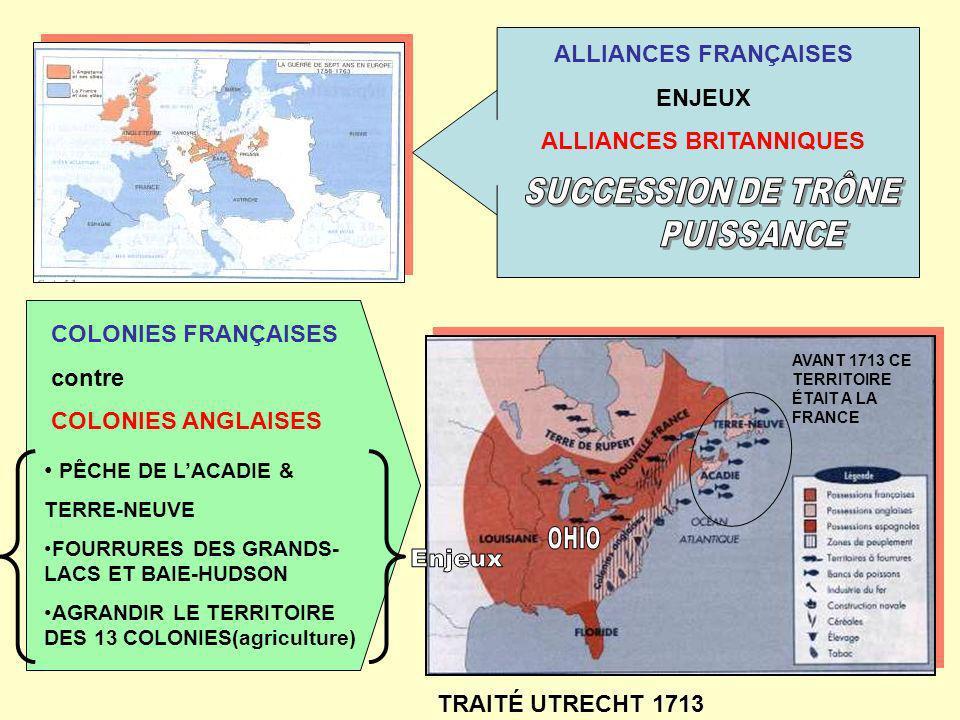 ALLIANCES BRITANNIQUES