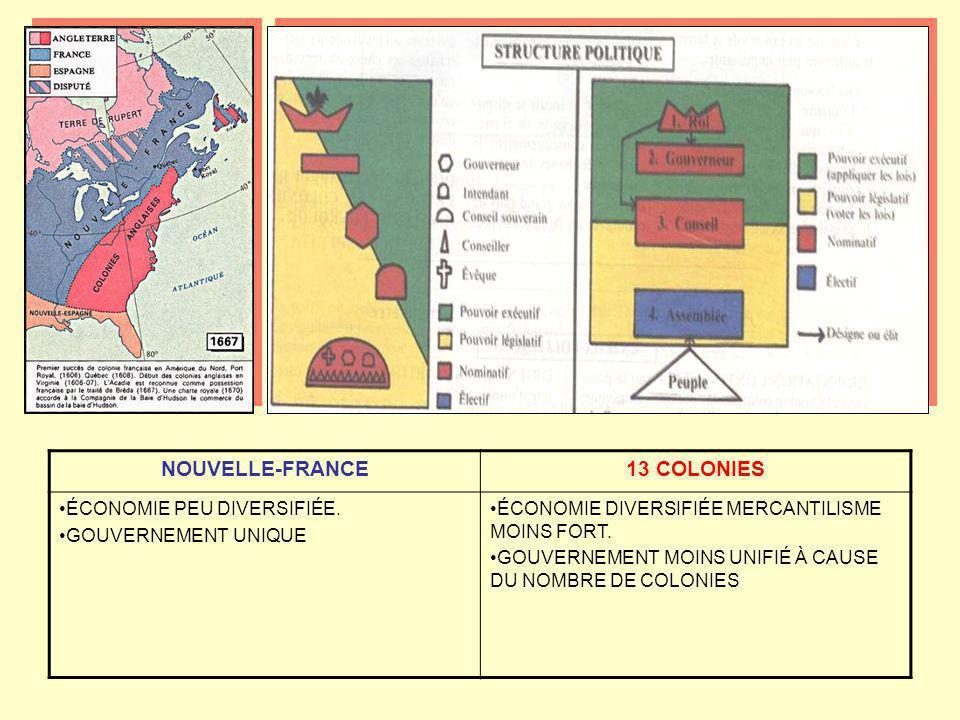 NOUVELLE-FRANCE 13 COLONIES