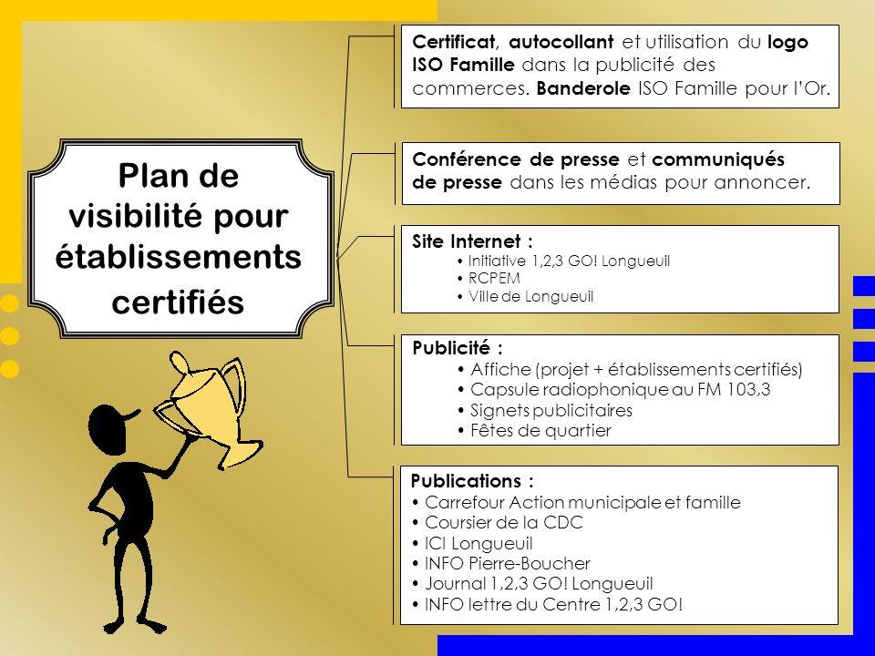 visibilité pour établissements certifiés