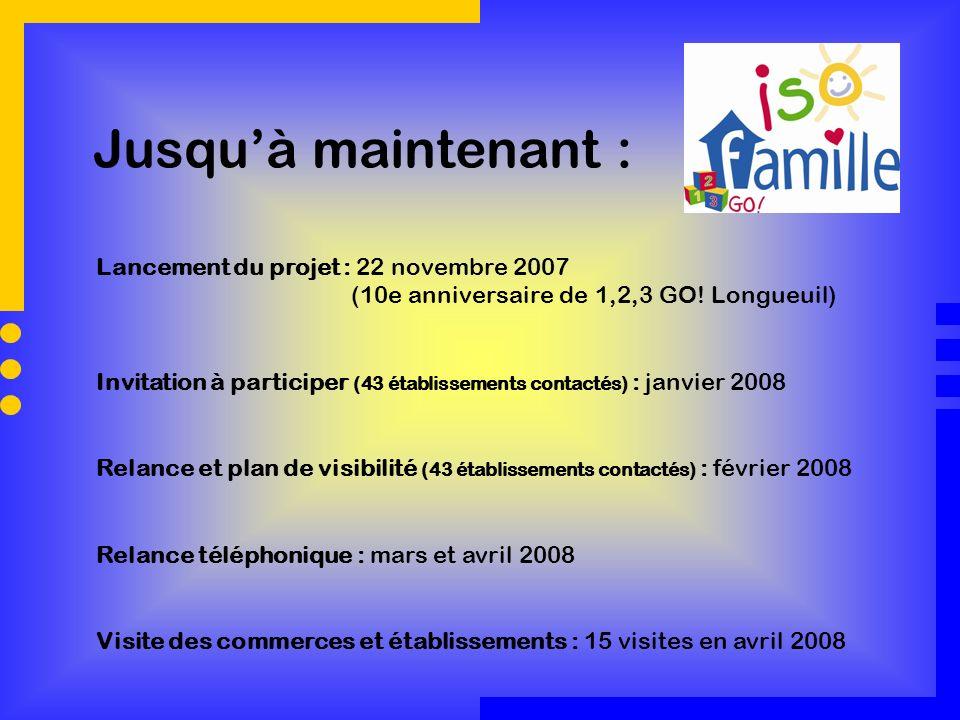 Jusqu'à maintenant : Lancement du projet : 22 novembre 2007
