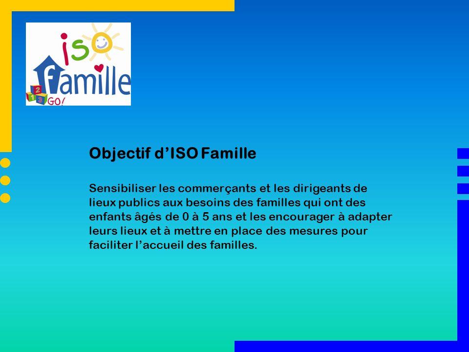 Objectif d'ISO Famille