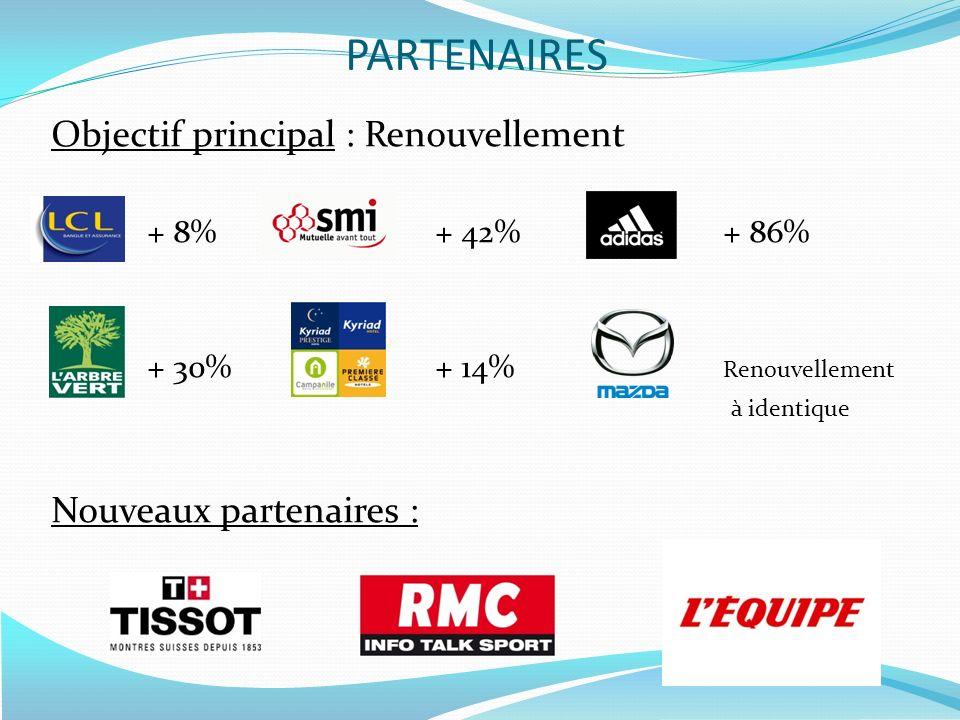 PARTENAIRES Objectif principal : Renouvellement Nouveaux partenaires :