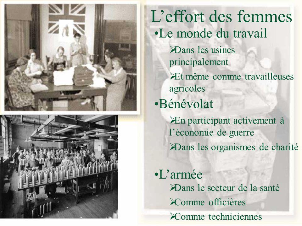 L'effort des femmes Le monde du travail Bénévolat L'armée