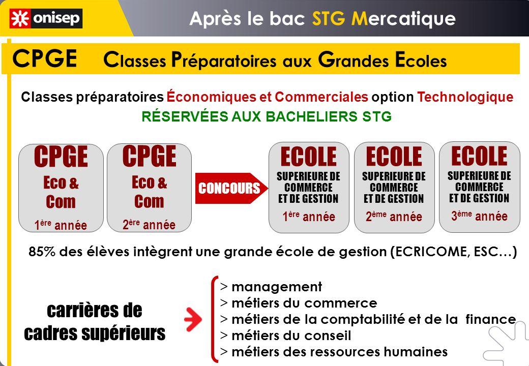 CPGE Classes Préparatoires aux Grandes Ecoles