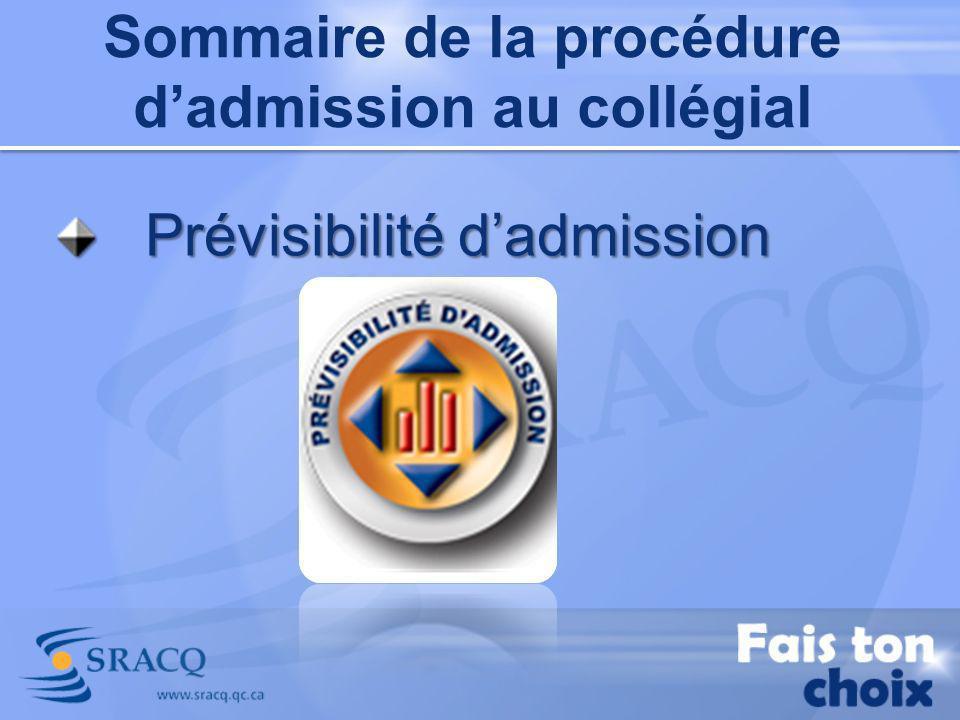 Prévisibilité d'admission