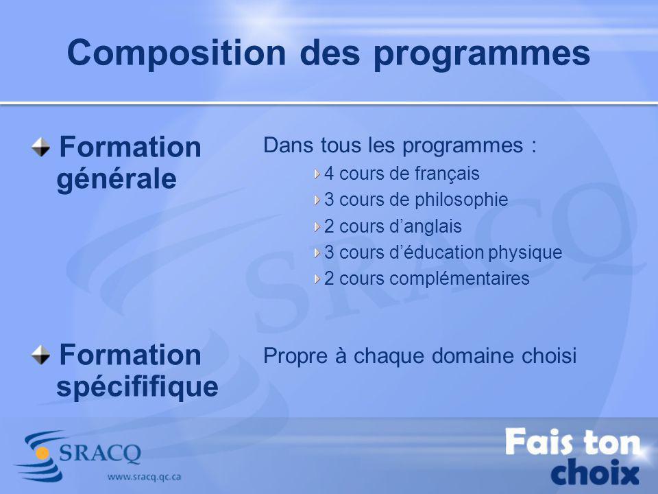 Composition des programmes