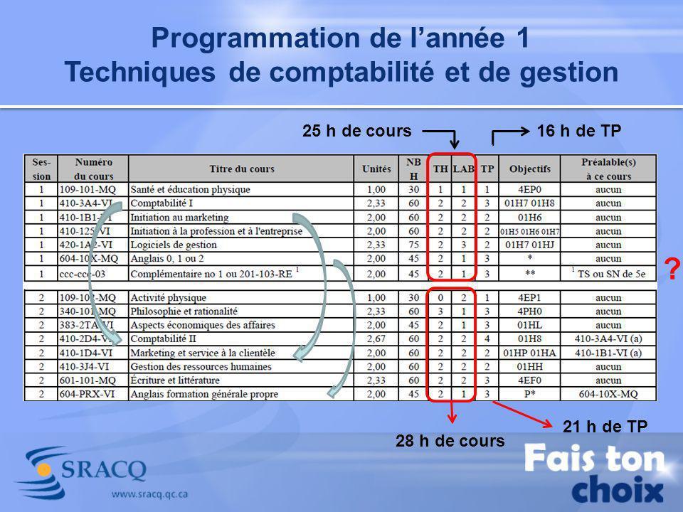 Programmation de l'année 1 Techniques de comptabilité et de gestion